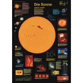 Die Sonne - Unser Stern